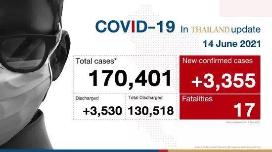 covid в Таиланде